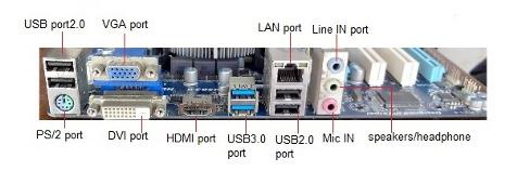 input-output-interface