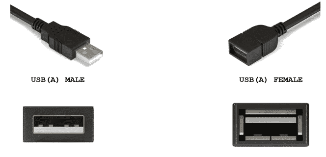 Type A USB connectors