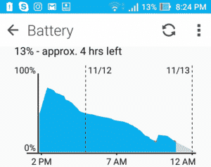 find-top-battery-draining-apps
