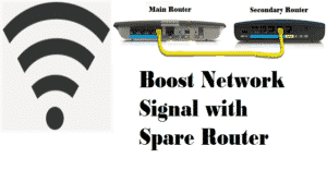 How to Configure Router as Access Point in a Network