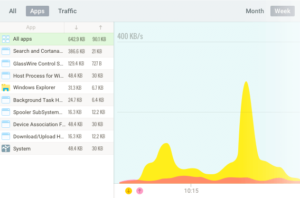 5 Best Bandwidth Monitoring Tools to Optimize the Internet Speed.