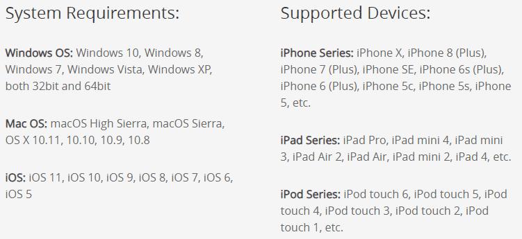 phonerescue-support