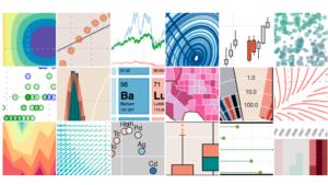 Best data visualization libraries