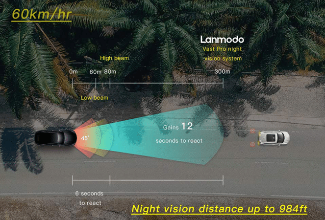 camera in night vision mode