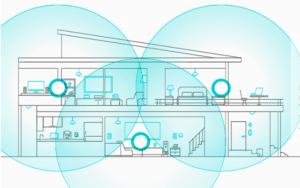 mesh WiFi Network