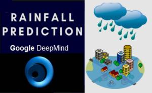 rainfall-prediction-AI